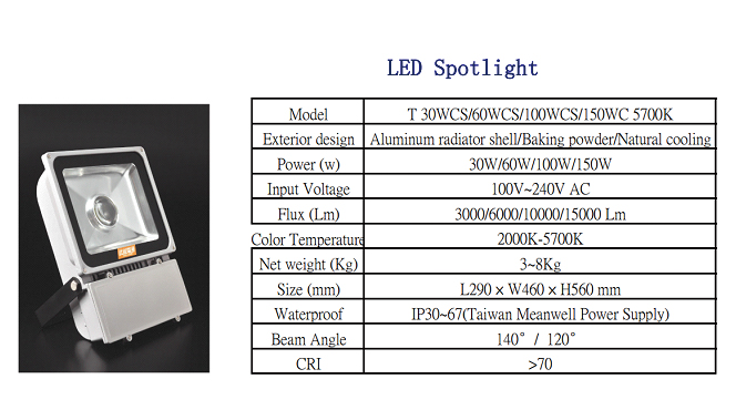 proimages/LEDSpotlight01.jpg