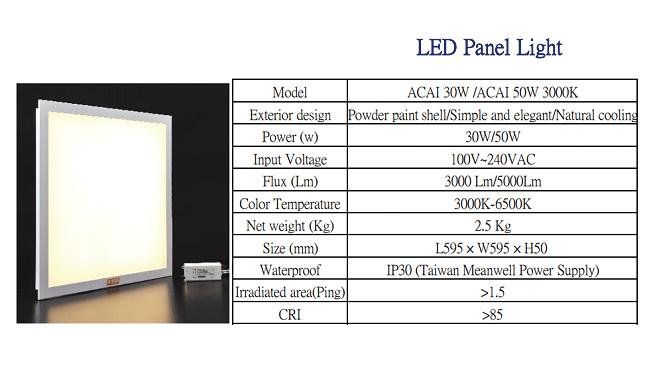 proimages/LED_Panel_Light01.jpg